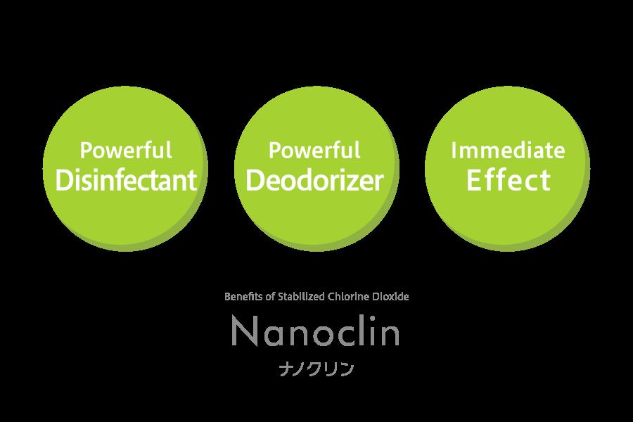 Nanoclincorporate Customersfreedom Co Ltd